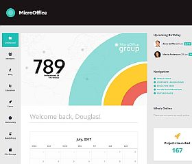 Micro Office WordPress Theme via ThemeForest